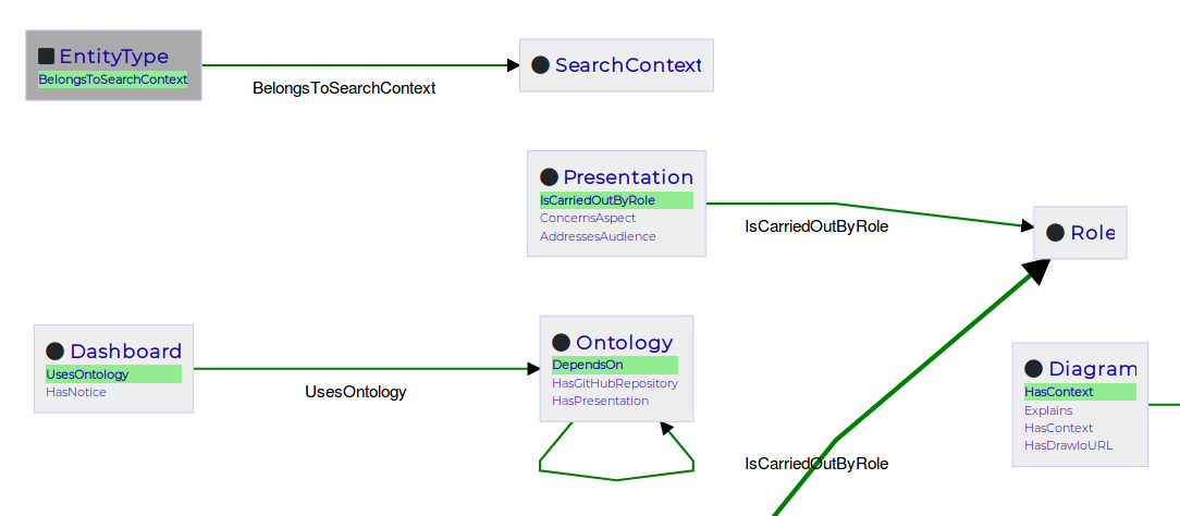 Explain domain ontology 0.png